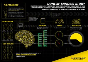 dunlop-infographic